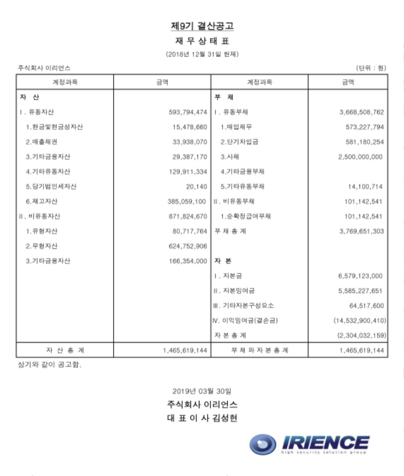 결산공고_재무상태표_20181231.jpg